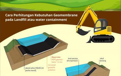 Cara Perhitungan Kebutuhan Geomembrane pada Landfill atau water containment