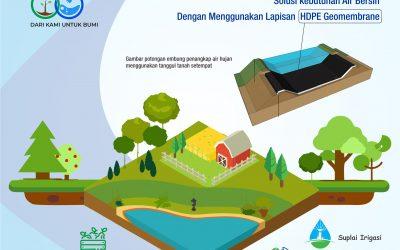 Pedoman Perencanaan Embung Desa untuk Aliran Pertanian